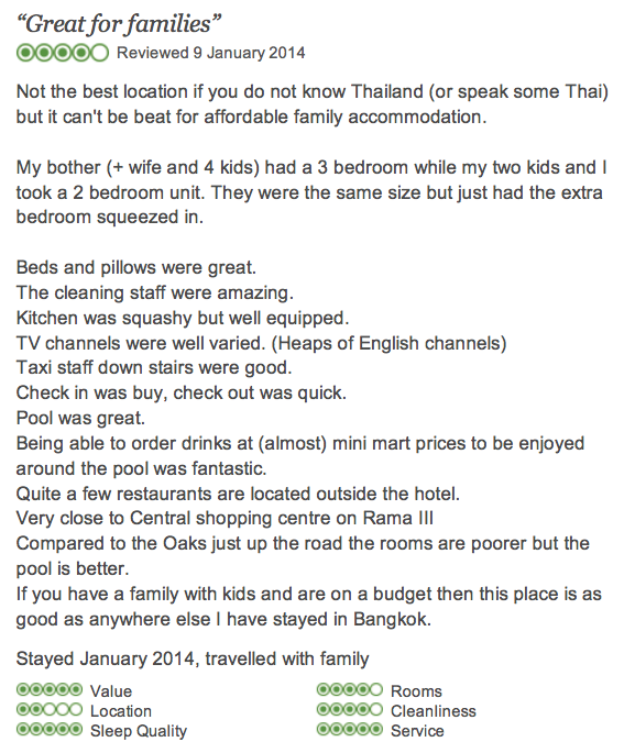 My review of the Chatrium Residence Sathorn.